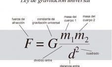 ¿De que está compuesta la gravedad?