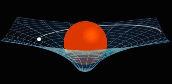 ¿Cuál es la gravedad del sol?