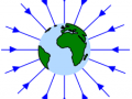¿Cuál es el centro de gravedad de la Tierra?