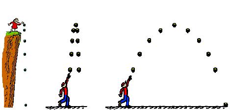 Ejemplos de gravedad