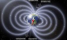 Diferencia entre gravedad y magnetismo